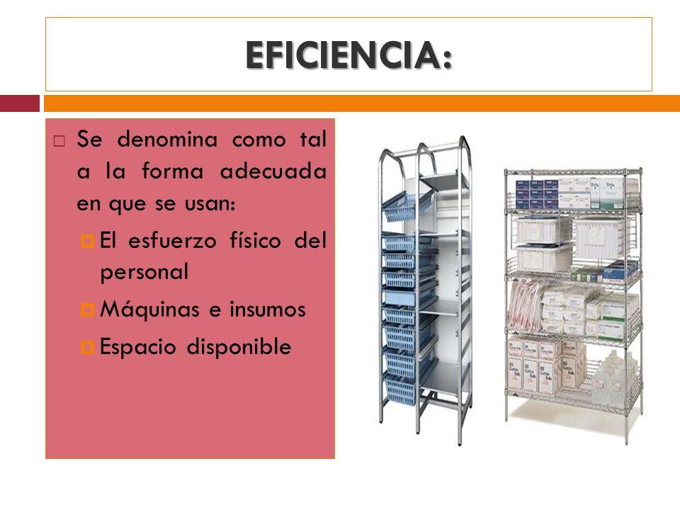 EFICIENCIA: Se denomina como tal a la forma adecuada en que se usan: El esfuerzo físico del personal Máquinas e insumos Espacio disponible