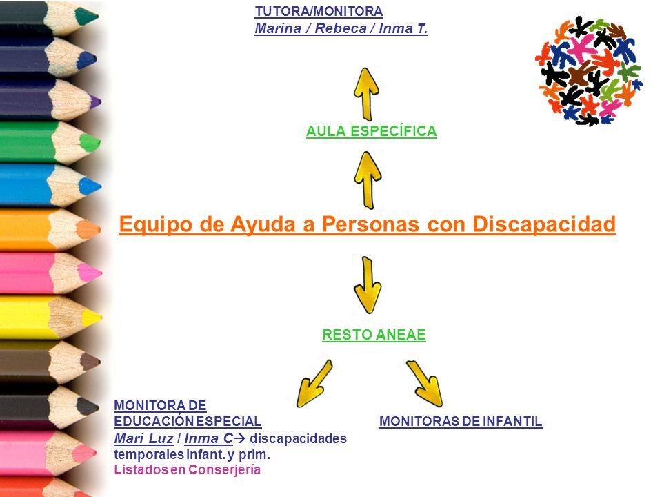 Equipo de Ayuda a Personas con Discapacidad AULA ESPECÍFICA TUTORA/MONITORA Marina / Rebeca / Inma T. RESTO ANEAE MONITORAS DE INFANTIL MONITORA DE ED