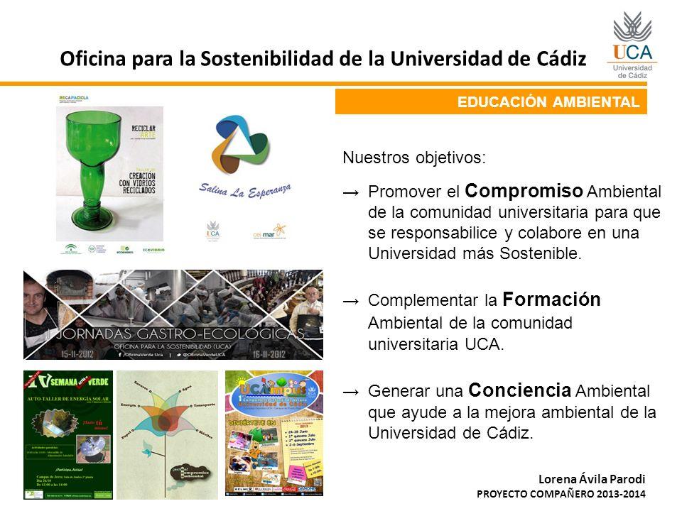 EDUCACIÓN AMBIENTAL Oficina para la Sostenibilidad de la Universidad de Cádiz Lorena Ávila Parodi PROYECTO COMPAÑERO 2013-2014 Nuestros objetivos: Pro