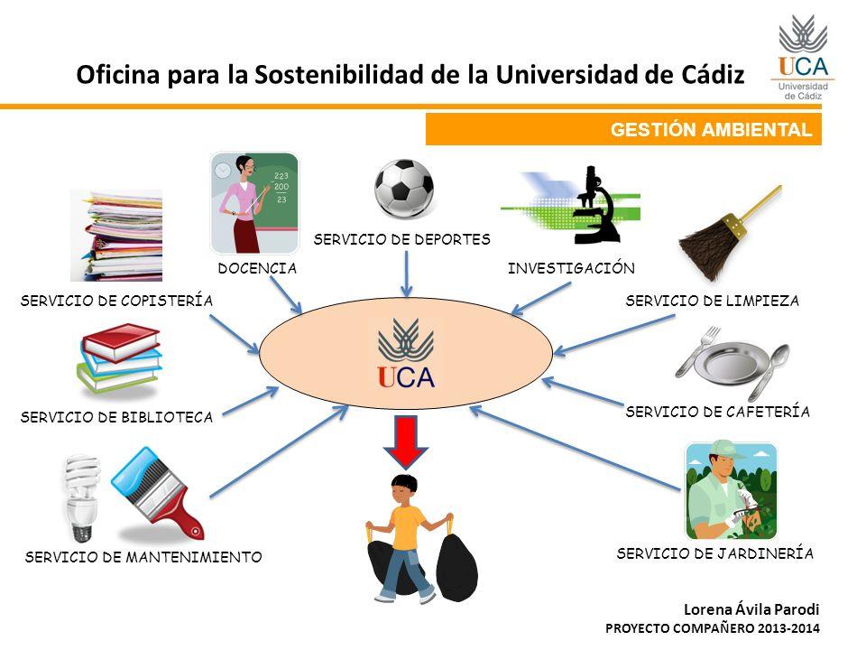 EDUCACIÓN AMBIENTAL: Acercar a la comunidad universitaria a Proyectos de Gestión Integral de la UCA Oficina para la Sostenibilidad de la Universidad de Cádiz Lorena Ávila Parodi PROYECTO COMPAÑERO 2013-2014
