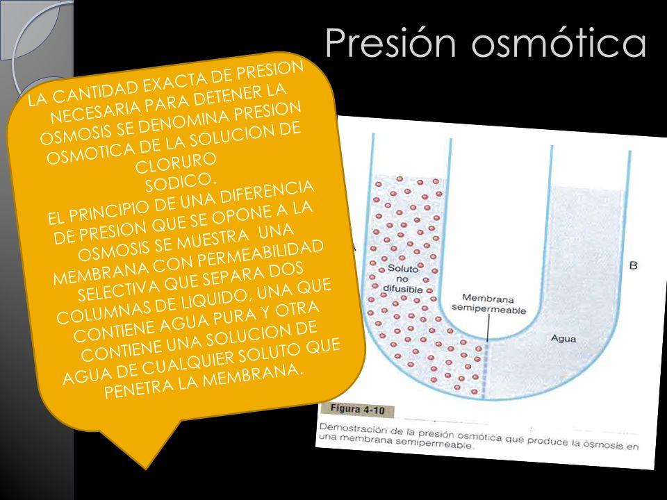 Presión osmótica LA CANTIDAD EXACTA DE PRESION NECESARIA PARA DETENER LA OSMOSIS SE DENOMINA PRESION OSMOTICA DE LA SOLUCION DE CLORURO SODICO.