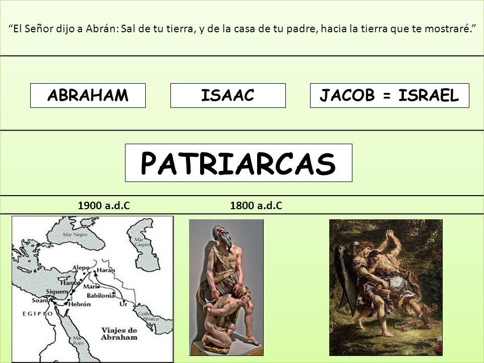 ABRAHAMISAACJACOB = ISRAEL PATRIARCAS El Señor dijo a Abrán: Sal de tu tierra, y de la casa de tu padre, hacia la tierra que te mostraré.