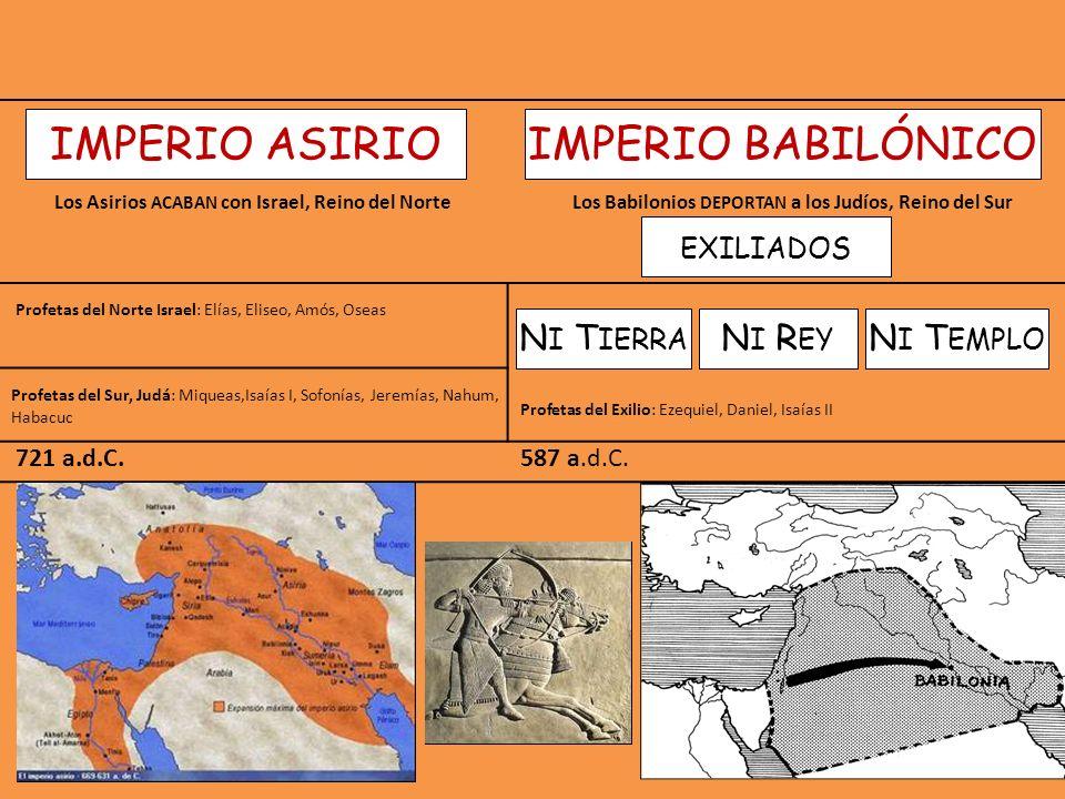 Los Asirios ACABAN con Israel, Reino del Norte Los Babilonios DEPORTAN a los Judíos, Reino del Sur Profetas del Norte Israel: Elías, Eliseo, Amós, Ose