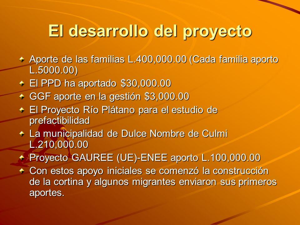 El desarrollo del proyecto Aporte de las familias L.400,000.00 (Cada familia aporto L.5000.00) El PPD ha aportado $30,000.00 GGF aporte en la gestión