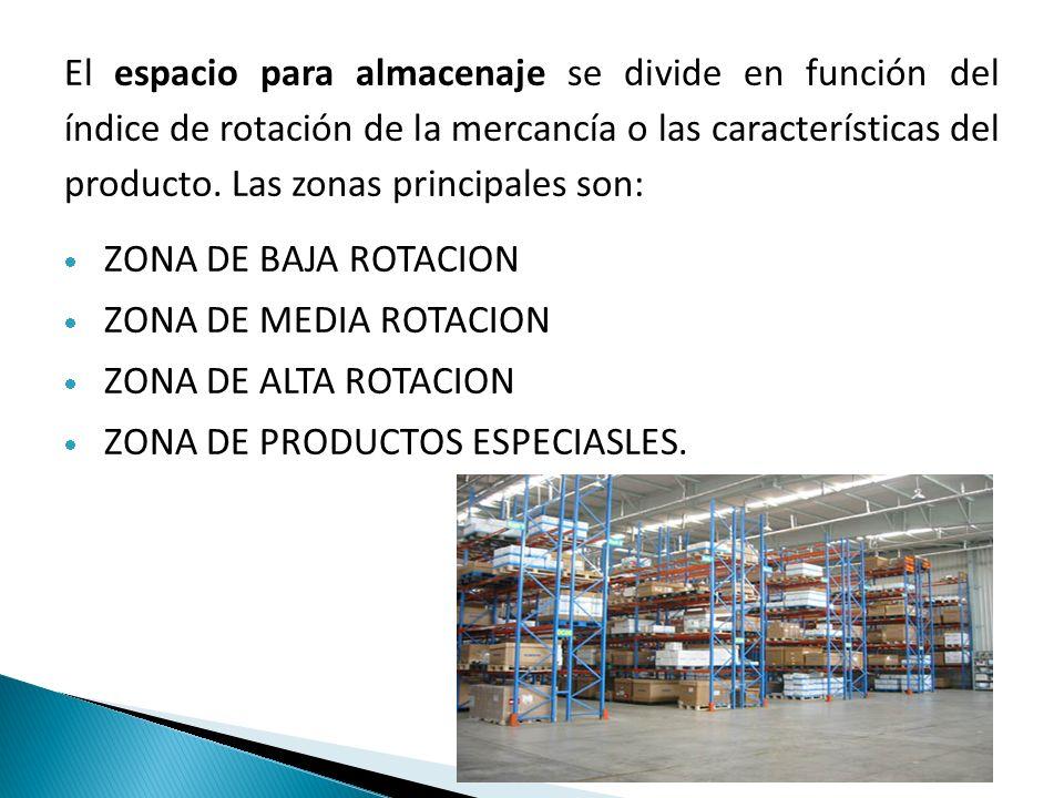 El espacio para almacenaje se divide en función del índice de rotación de la mercancía o las características del producto. Las zonas principales son: