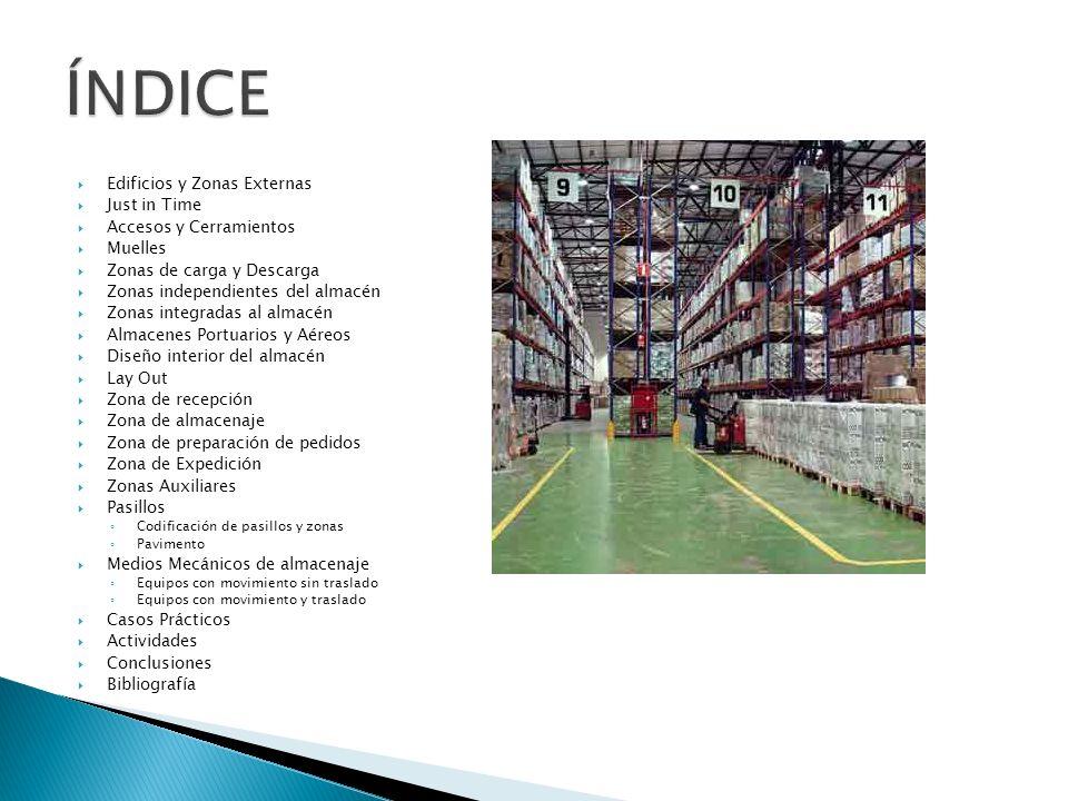 Edificios y Zonas Externas Just in Time Accesos y Cerramientos Muelles Zonas de carga y Descarga Zonas independientes del almacén Zonas integradas al