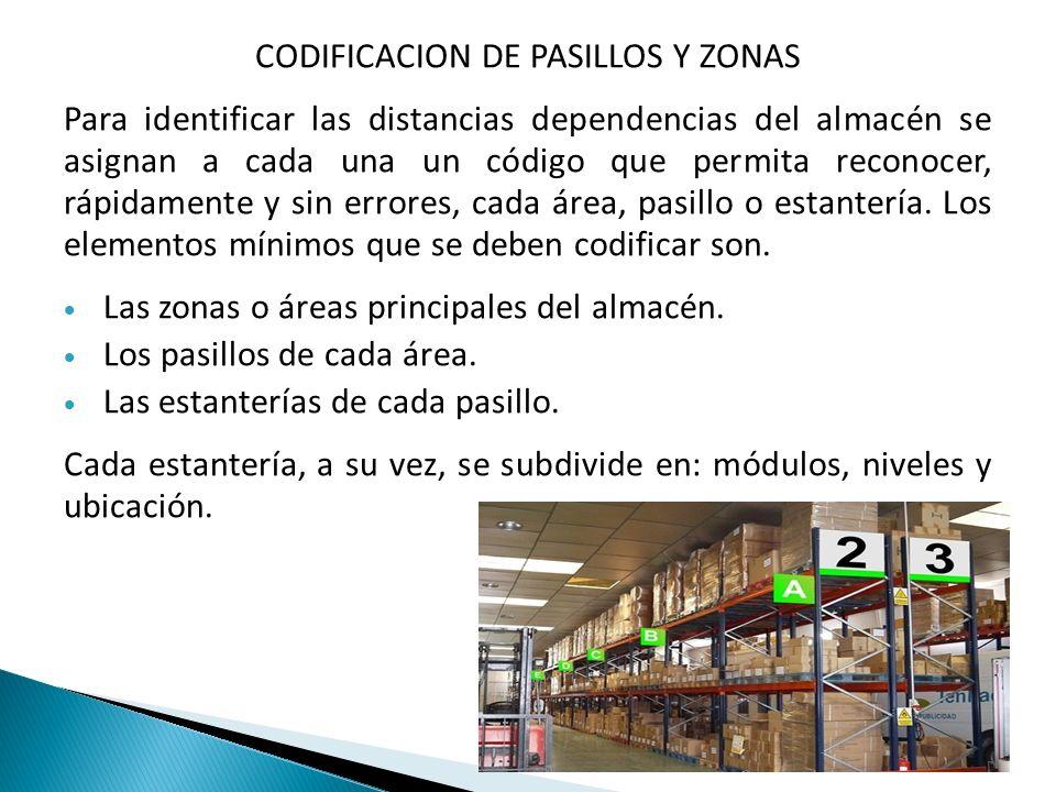CODIFICACION DE PASILLOS Y ZONAS Para identificar las distancias dependencias del almacén se asignan a cada una un código que permita reconocer, rápid