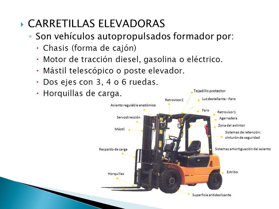 CARRETILLAS ELEVADORAS Son vehículos autopropulsados formador por: Chasis (forma de cajón) Motor de tracción diesel, gasolina o eléctrico. Mástil tele