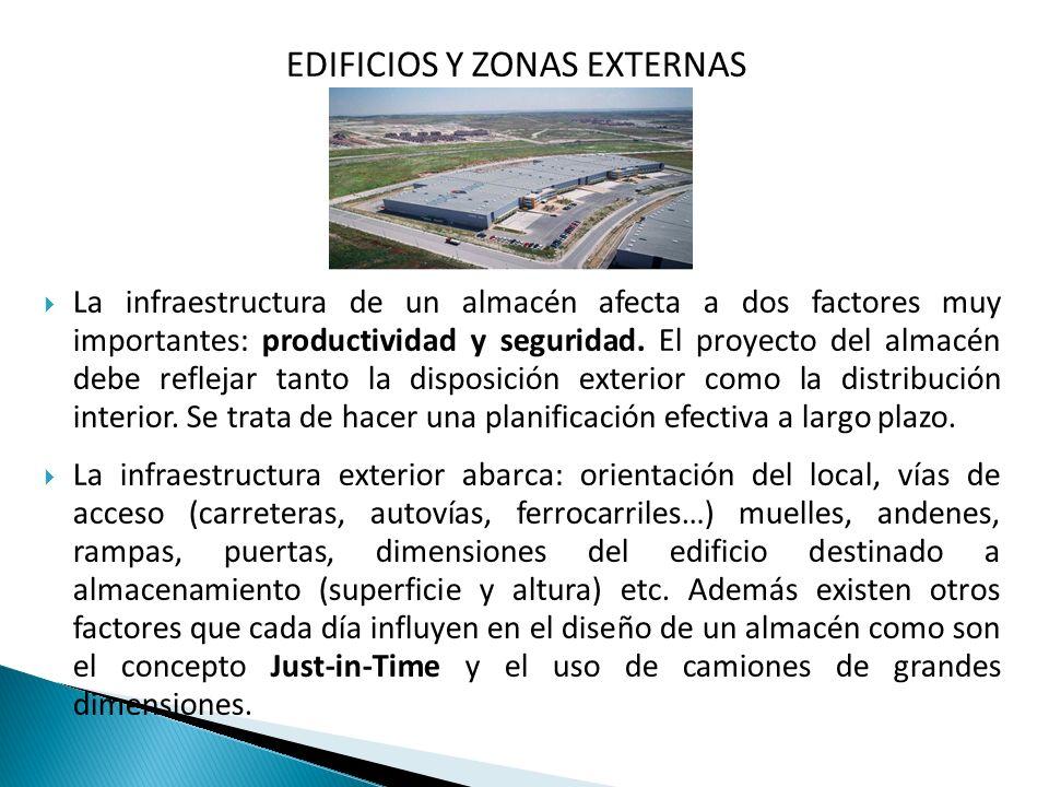 EDIFICIOS Y ZONAS EXTERNAS La infraestructura de un almacén afecta a dos factores muy importantes: productividad y seguridad. El proyecto del almacén