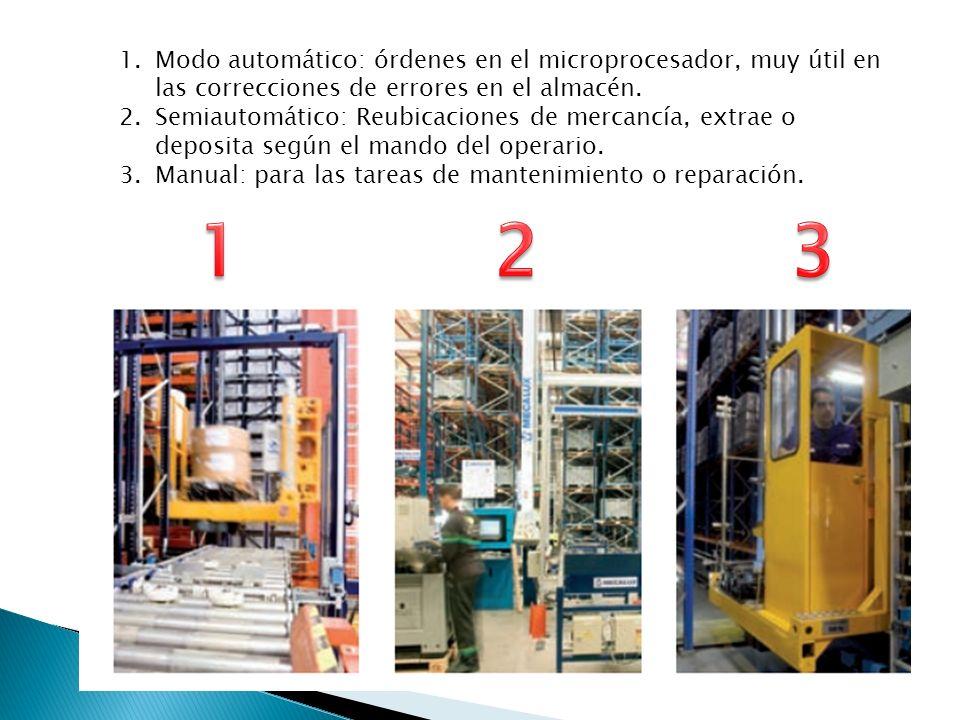 1.Modo automático: órdenes en el microprocesador, muy útil en las correcciones de errores en el almacén. 2.Semiautomático: Reubicaciones de mercancía,
