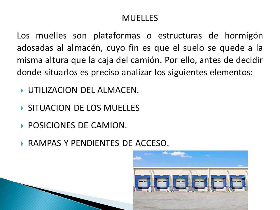 Escudero Serrano, Ma José, Almacenaje de Productos, 2ª edición,pp.