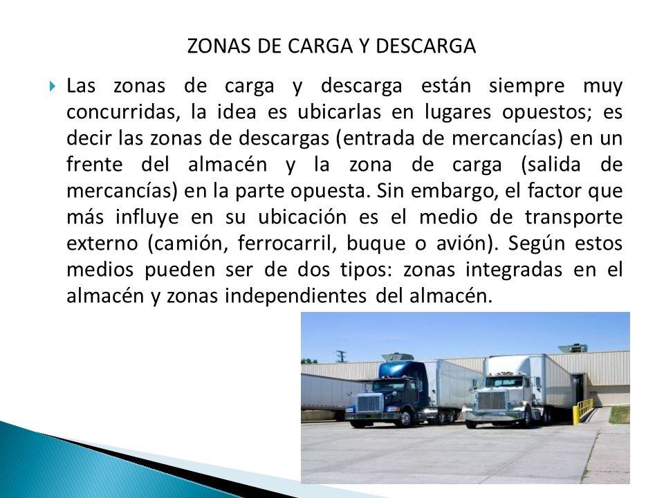 ZONAS DE CARGA Y DESCARGA Las zonas de carga y descarga están siempre muy concurridas, la idea es ubicarlas en lugares opuestos; es decir las zonas de