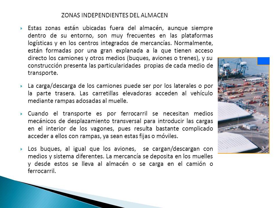 ZONAS INDEPENDIENTES DEL ALMACEN Estas zonas están ubicadas fuera del almacén, aunque siempre dentro de su entorno, son muy frecuentes en las platafor