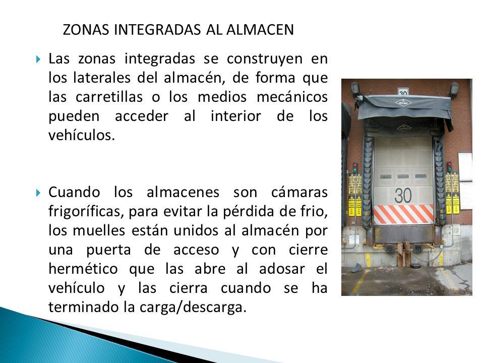 ZONAS INTEGRADAS AL ALMACEN Las zonas integradas se construyen en los laterales del almacén, de forma que las carretillas o los medios mecánicos puede