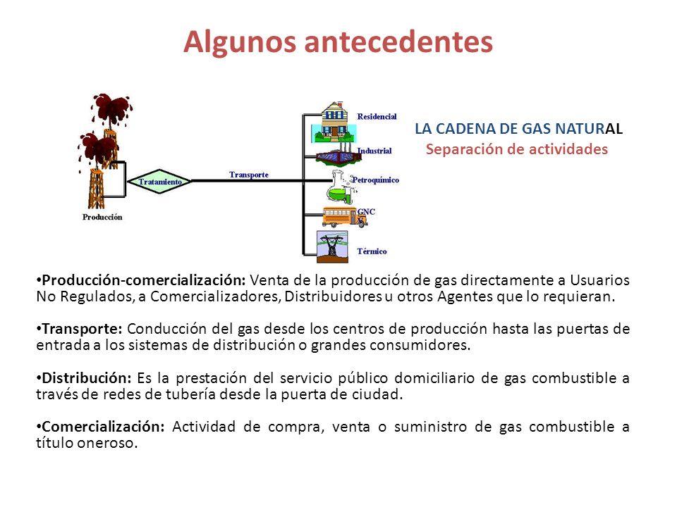 Algunos antecedentes Producción-comercialización: Venta de la producción de gas directamente a Usuarios No Regulados, a Comercializadores, Distribuido