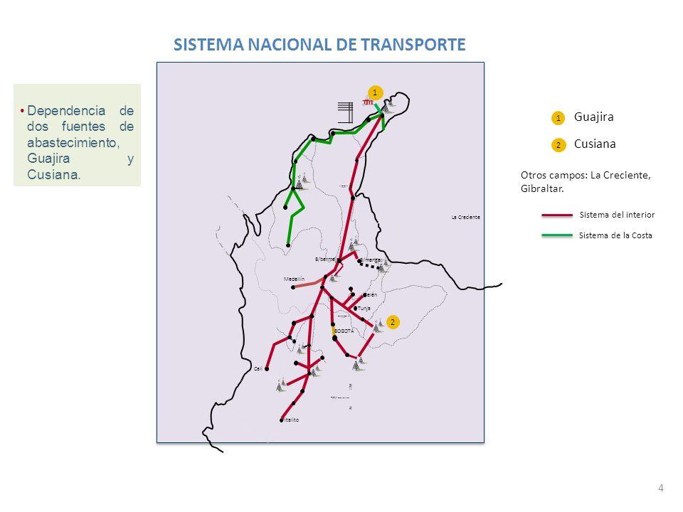 4 SISTEMA NACIONAL DE TRANSPORTE 1 2 Guajira Cusiana Sistema del interior Sistema de la Costa La Creciente Dependencia de dos fuentes de abastecimient