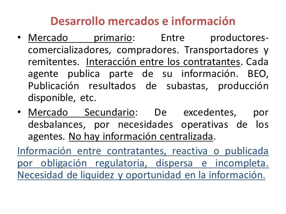 Desarrollo mercados e información Mercado primario: Entre productores- comercializadores, compradores. Transportadores y remitentes. Interacción entre