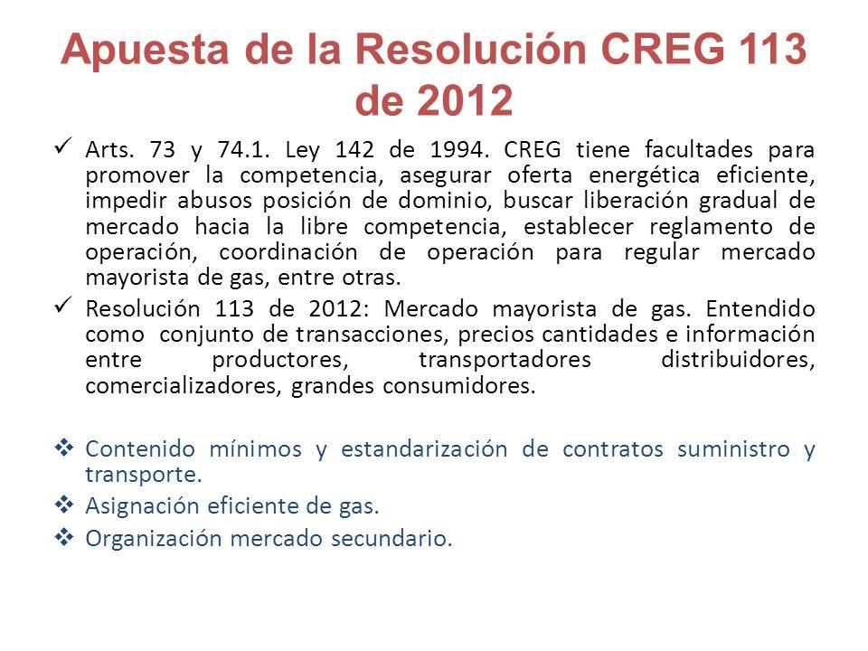 Apuesta de la Resolución CREG 113 de 2012 Arts. 73 y 74.1. Ley 142 de 1994. CREG tiene facultades para promover la competencia, asegurar oferta energé
