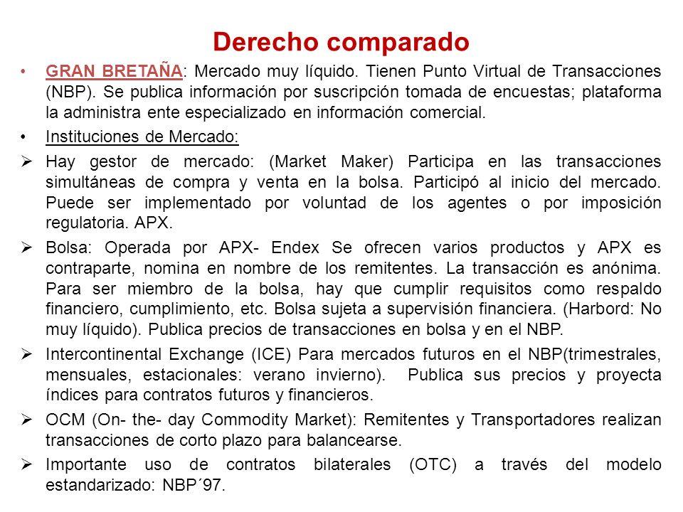 Derecho comparado GRAN BRETAÑA: Mercado muy líquido. Tienen Punto Virtual de Transacciones (NBP). Se publica información por suscripción tomada de enc