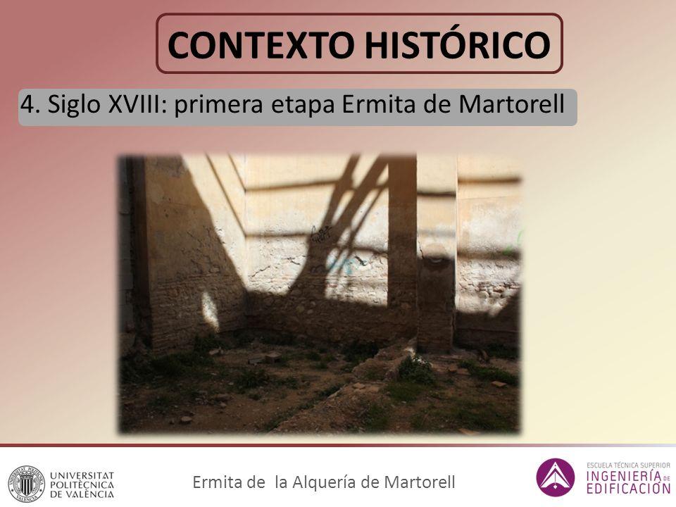 CONTEXTO HISTÓRICO 4.