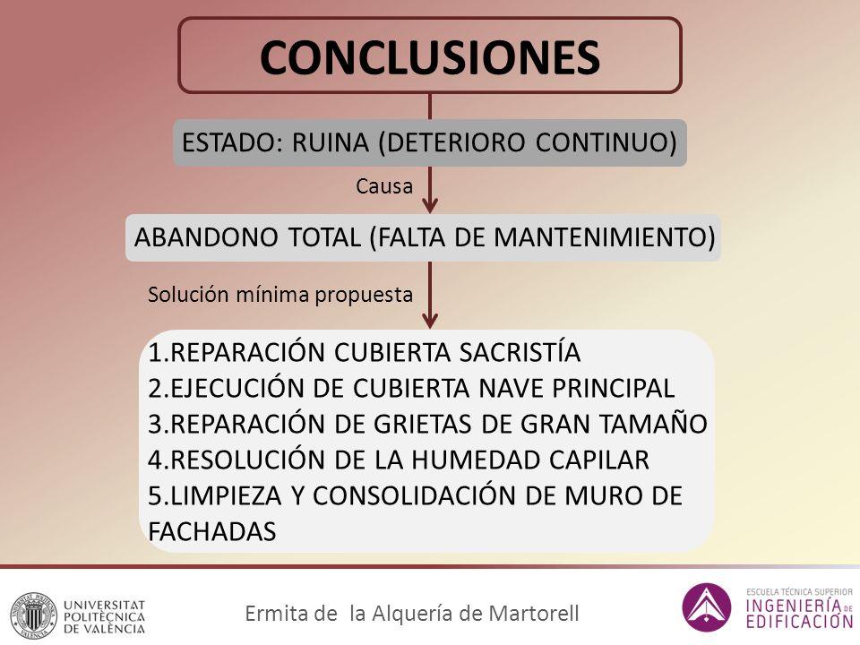 CONCLUSIONES ESTADO: RUINA (DETERIORO CONTINUO) Causa ABANDONO TOTAL (FALTA DE MANTENIMIENTO) Solución mínima propuesta 1.REPARACIÓN CUBIERTA SACRISTÍA 2.EJECUCIÓN DE CUBIERTA NAVE PRINCIPAL 3.REPARACIÓN DE GRIETAS DE GRAN TAMAÑO 4.RESOLUCIÓN DE LA HUMEDAD CAPILAR 5.LIMPIEZA Y CONSOLIDACIÓN DE MURO DE FACHADAS Ermita de la Alquería de Martorell