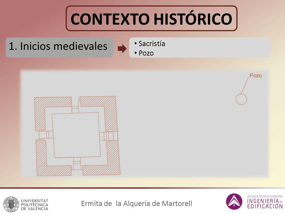 CONTEXTO HISTÓRICO 1. Inicios medievales Sacristía Pozo Ermita de la Alquería de Martorell