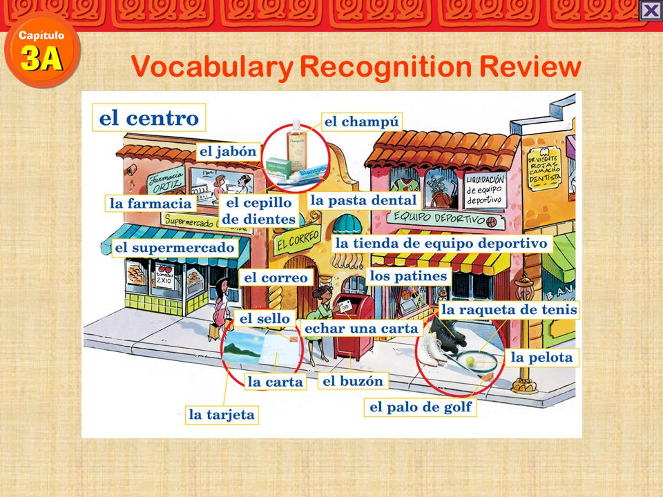 Vocabulary Recognition Review Después de leerlo, Ud. puede ´ el libro en la biblioteca.
