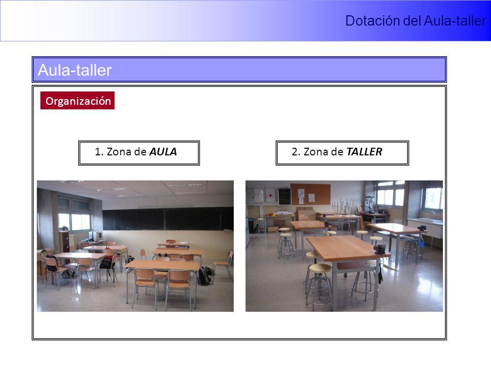 Dotación del Aula-taller Aula-taller 1. Zona de AULA Organización 2. Zona de TALLER