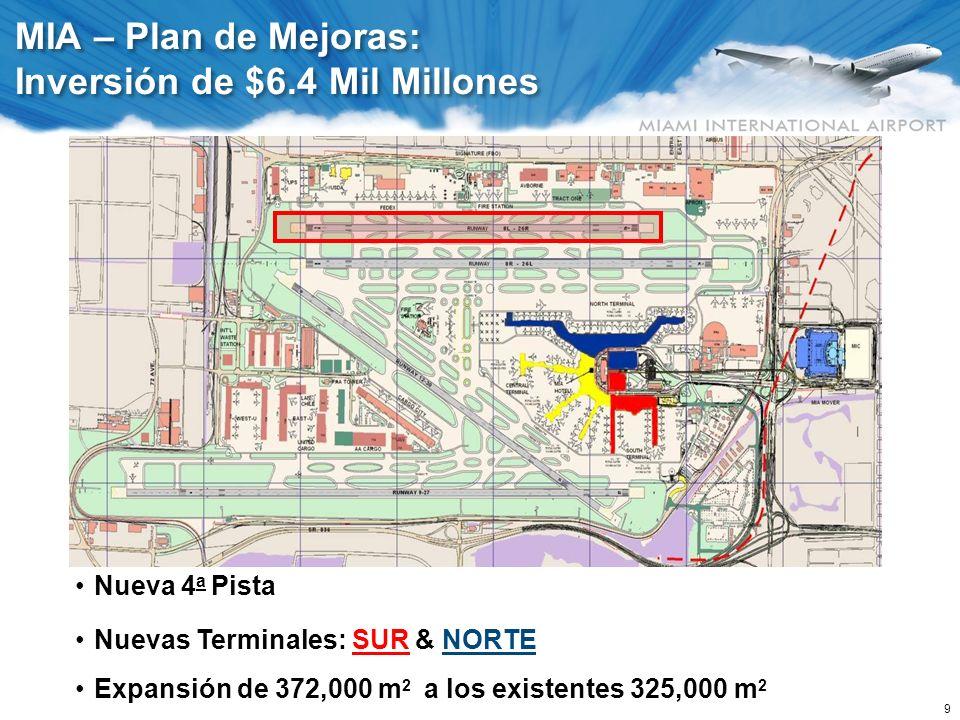 9 MIA – Plan de Mejoras: Inversión de $6.4 Mil Millones Nueva 4 a Pista Nuevas Terminales: SUR & NORTE Expansión de 372,000 m 2 a los existentes 325,0