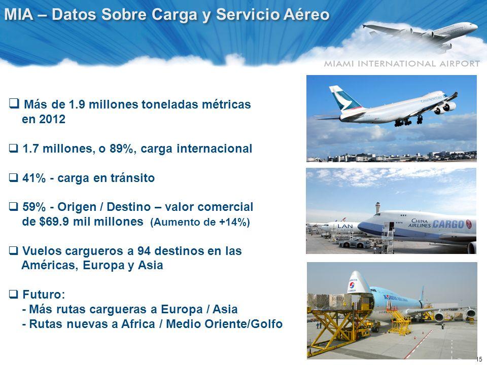 15 MIA – Datos Sobre Carga y Servicio Aéreo Más de 1.9 millones toneladas métricas en 2012 1.7 millones, o 89%, carga internacional 41% - carga en trá