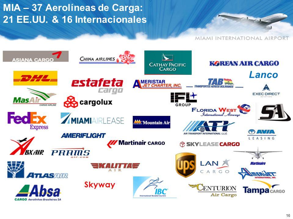 16 Lanco MIA – 37 Aerolíneas de Carga: 21 EE.UU. & 16 Internacionales Skyway