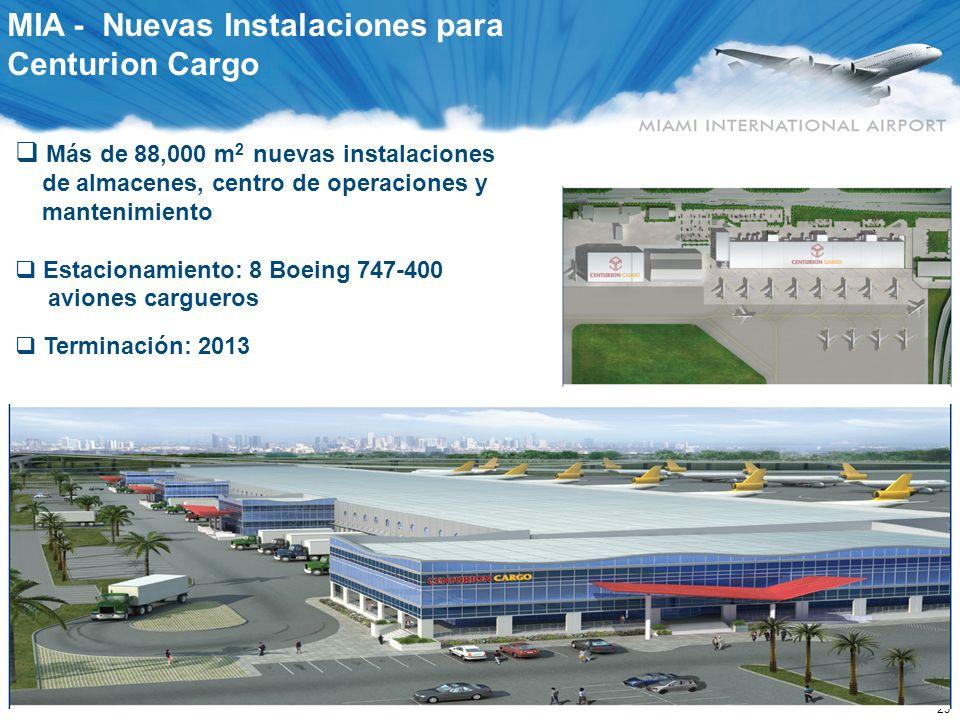 23 MIA - Nuevas Instalaciones para Centurion Cargo Más de 88,000 m 2 nuevas instalaciones de almacenes, centro de operaciones y mantenimiento Estacion