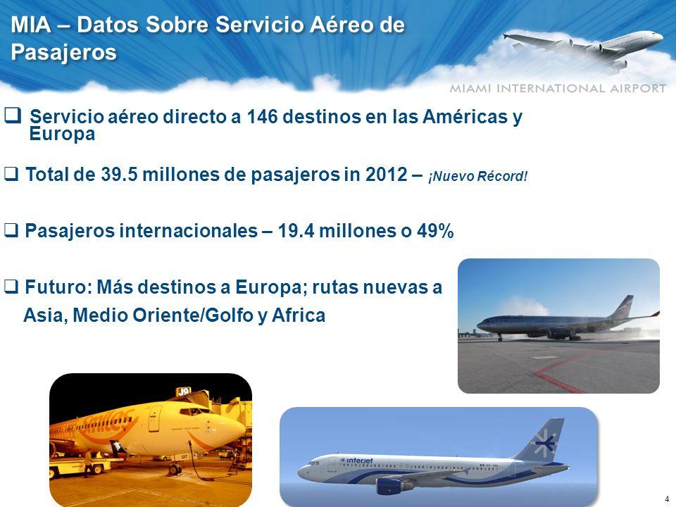 4 MIA – Datos Sobre Servicio Aéreo de Pasajeros Servicio aéreo directo a 146 destinos en las Américas y Europa Total de 39.5 millones de pasajeros in