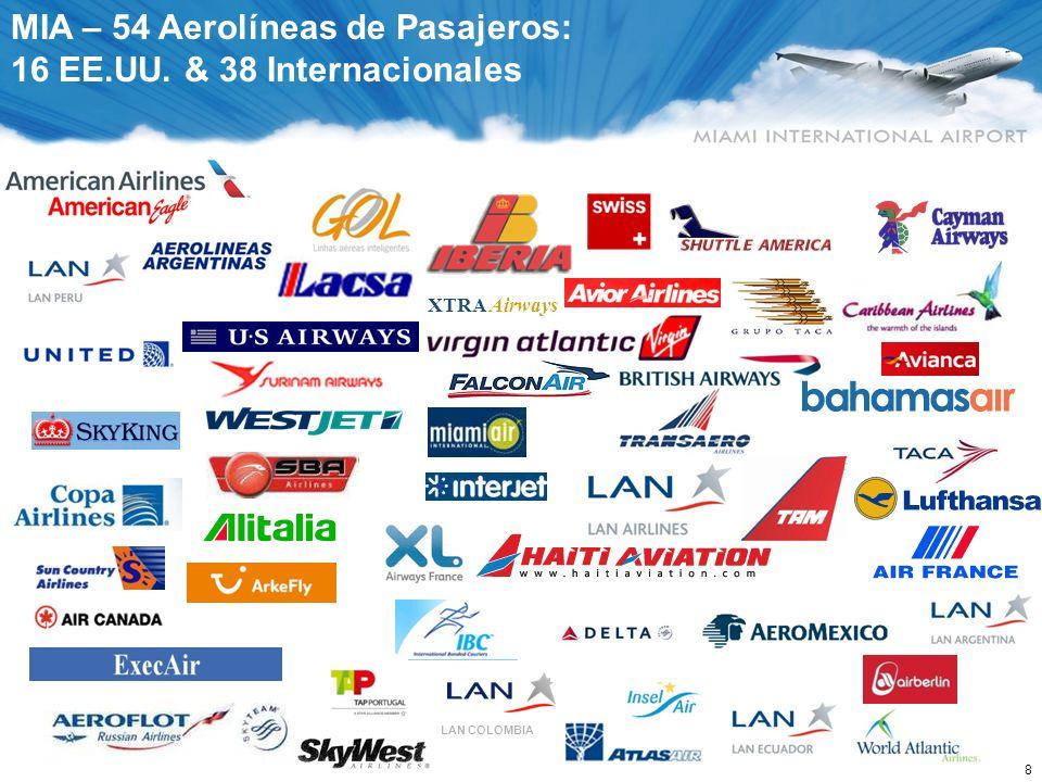8 XTRA Airways MIA – 54 Aerolíneas de Pasajeros: 16 EE.UU. & 38 Internacionales LAN COLOMBIA