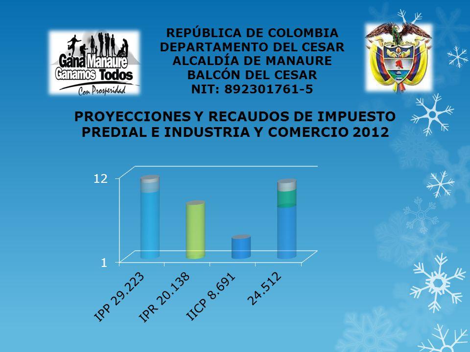 PROYECCIONES Y RECAUDOS DE IMPUESTO PREDIAL E INDUSTRIA Y COMERCIO 2012 REPÚBLICA DE COLOMBIA DEPARTAMENTO DEL CESAR ALCALDÍA DE MANAURE BALCÓN DEL CESAR NIT: 892301761-5