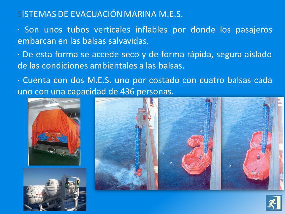 SISTEMAS DE EVACUACIÓN MARINA M.E.S. · Son unos tubos verticales inflables por donde los pasajeros embarcan en las balsas salvavidas. · De esta forma