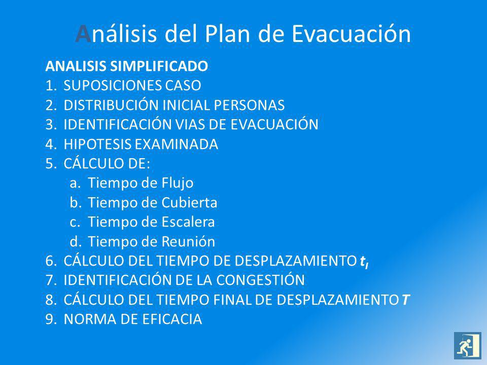 Análisis del Plan de Evacuación ANALISIS SIMPLIFICADO 1.SUPOSICIONES CASO 2.DISTRIBUCIÓN INICIAL PERSONAS 3.IDENTIFICACIÓN VIAS DE EVACUACIÓN 4.HIPOTESIS EXAMINADA 5.CÁLCULO DE: a.Tiempo de Flujo b.Tiempo de Cubierta c.Tiempo de Escalera d.Tiempo de Reunión 6.CÁLCULO DEL TIEMPO DE DESPLAZAMIENTO t I 7.IDENTIFICACIÓN DE LA CONGESTIÓN 8.CÁLCULO DEL TIEMPO FINAL DE DESPLAZAMIENTO T 9.NORMA DE EFICACIA