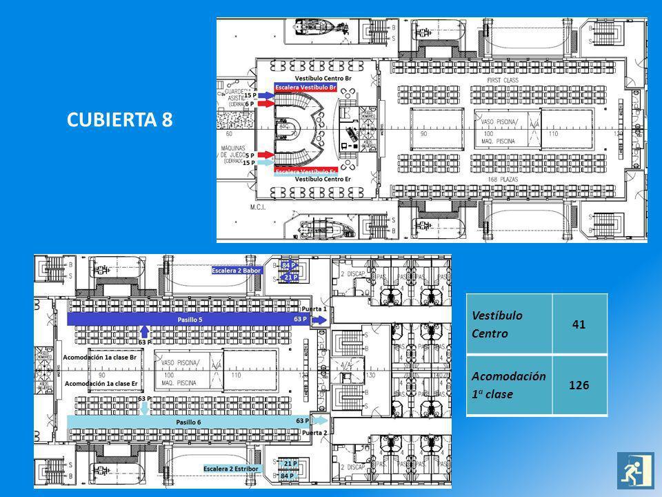 CUBIERTA 8 Vestíbulo Centro 41 Acomodación 1 a clase 126