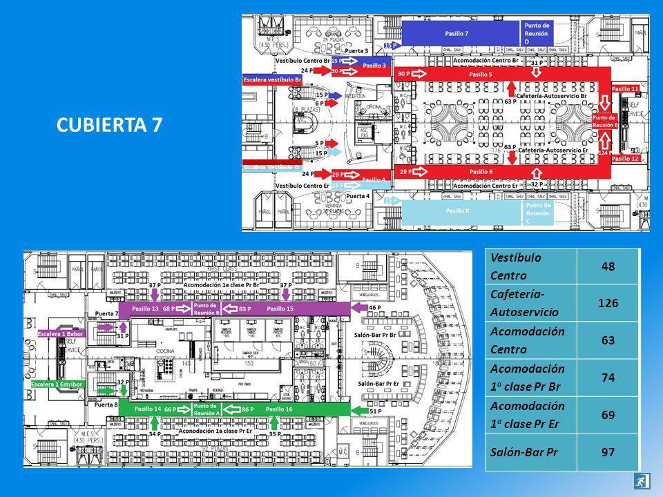 Vestíbulo Centro 48 Cafetería- Autoservicio 126 Acomodación Centro 63 Acomodación 1 a clase Pr Br 74 Acomodación 1 a clase Pr Er 69 Salón-Bar Pr97 CUB