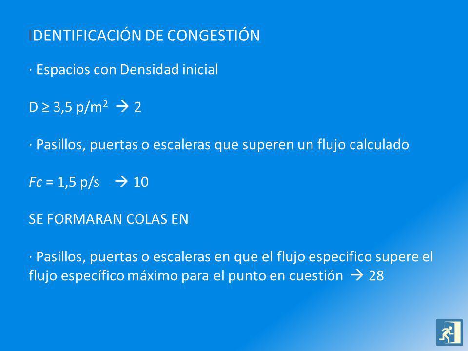 IDENTIFICACIÓN DE CONGESTIÓN · Espacios con Densidad inicial D 3,5 p/m 2 2 · Pasillos, puertas o escaleras que superen un flujo calculado Fc = 1,5 p/s 10 SE FORMARAN COLAS EN · Pasillos, puertas o escaleras en que el flujo especifico supere el flujo específico máximo para el punto en cuestión 28