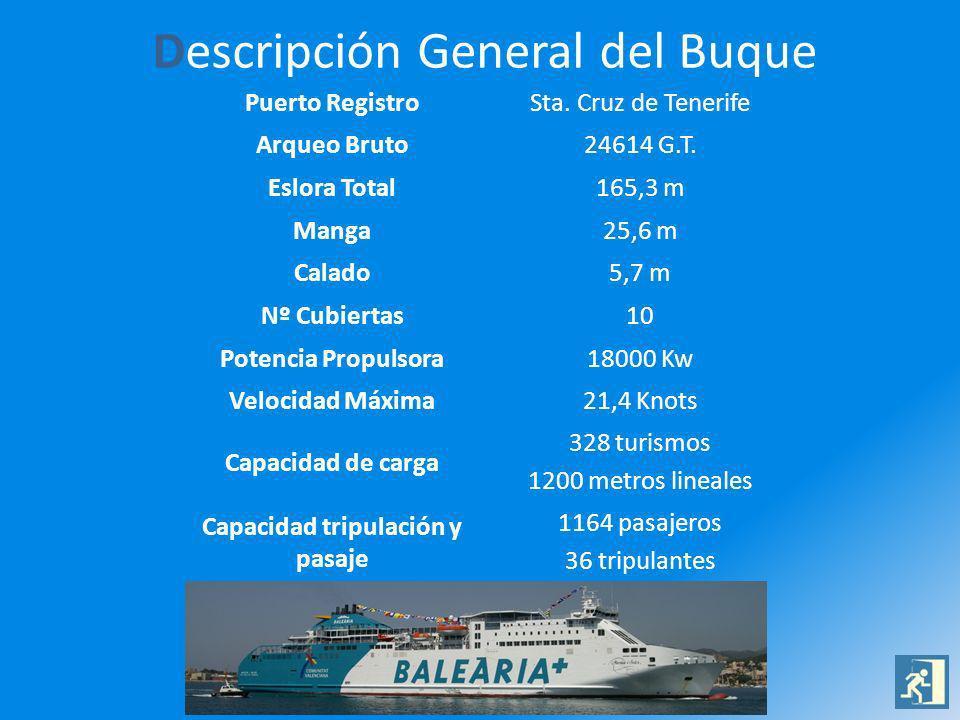Puerto RegistroSta. Cruz de Tenerife Arqueo Bruto24614 G.T. Eslora Total165,3 m Manga25,6 m Calado5,7 m Nº Cubiertas10 Potencia Propulsora18000 Kw Vel