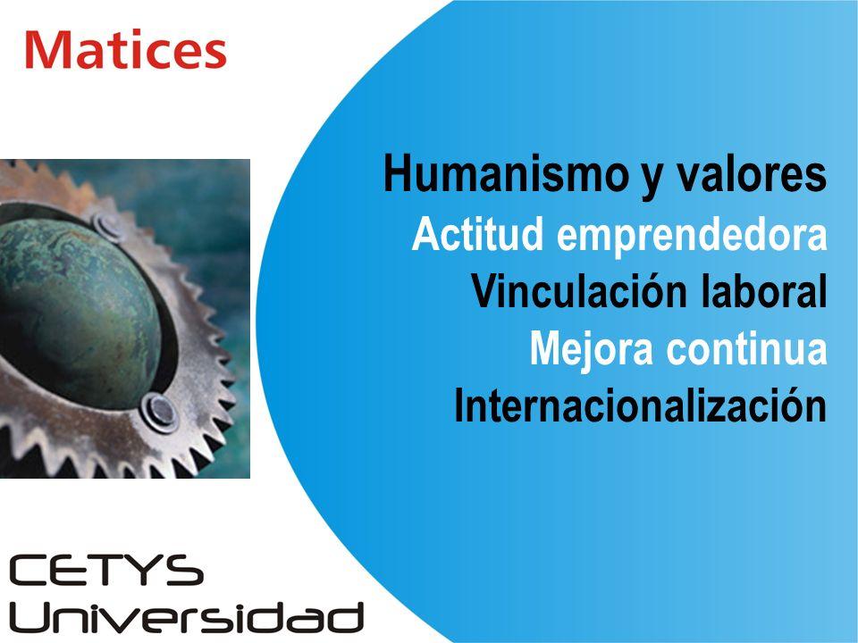 MATICES Humanismo y valores Actitud emprendedora Vinculación laboral Mejora continua Internacionalización
