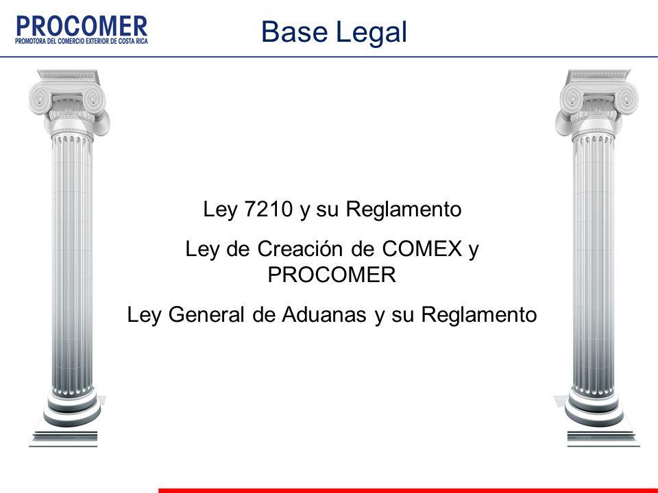 Ley 7210 y su Reglamento Ley de Creación de COMEX y PROCOMER Ley General de Aduanas y su Reglamento Base Legal