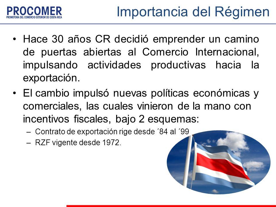 Importancia del Régimen Hace 30 años CR decidió emprender un camino de puertas abiertas al Comercio Internacional, impulsando actividades productivas