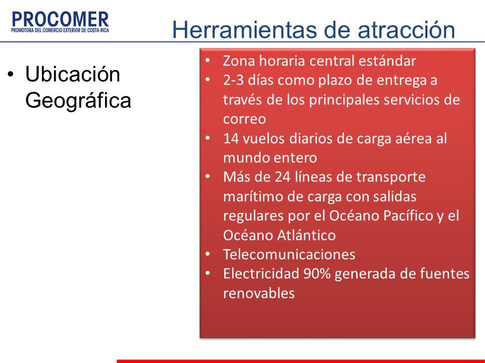 Ubicación Geográfica Zona horaria central estándar 2-3 días como plazo de entrega a través de los principales servicios de correo 14 vuelos diarios de