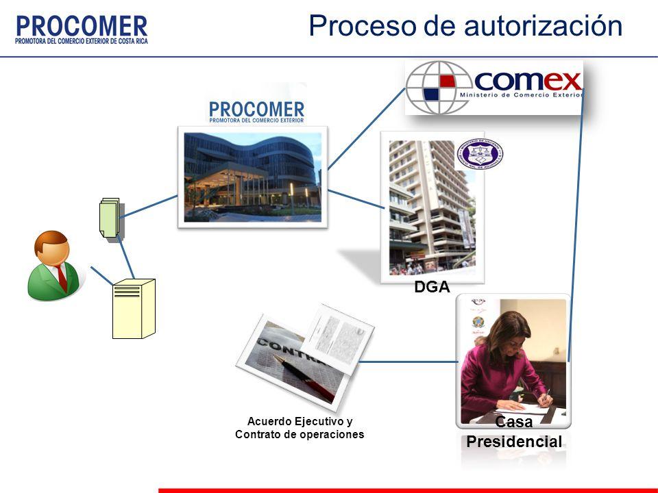 Proceso de autorización DGA Casa Presidencial Acuerdo Ejecutivo y Contrato de operaciones