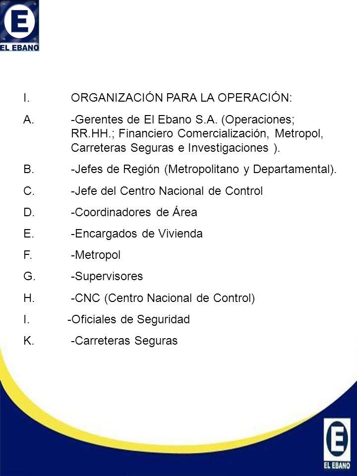 I.ORGANIZACIÓN PARA LA OPERACIÓN: A.-Gerentes de El Ebano S.A. (Operaciones; RR.HH.; Financiero Comercialización, Metropol, Carreteras Seguras e Inves