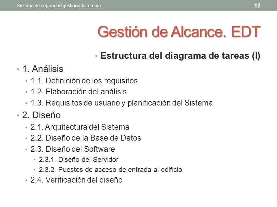 Gestión de Alcance.EDT Estructura del diagrama de tareas (I) 1.