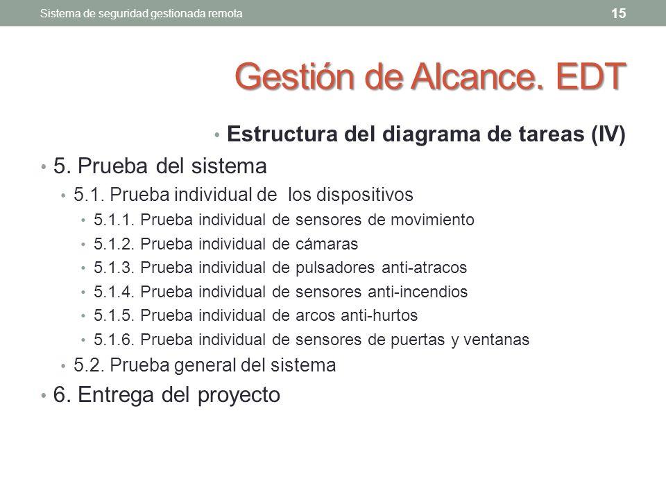 Gestión de Alcance.EDT Estructura del diagrama de tareas (IV) 5.
