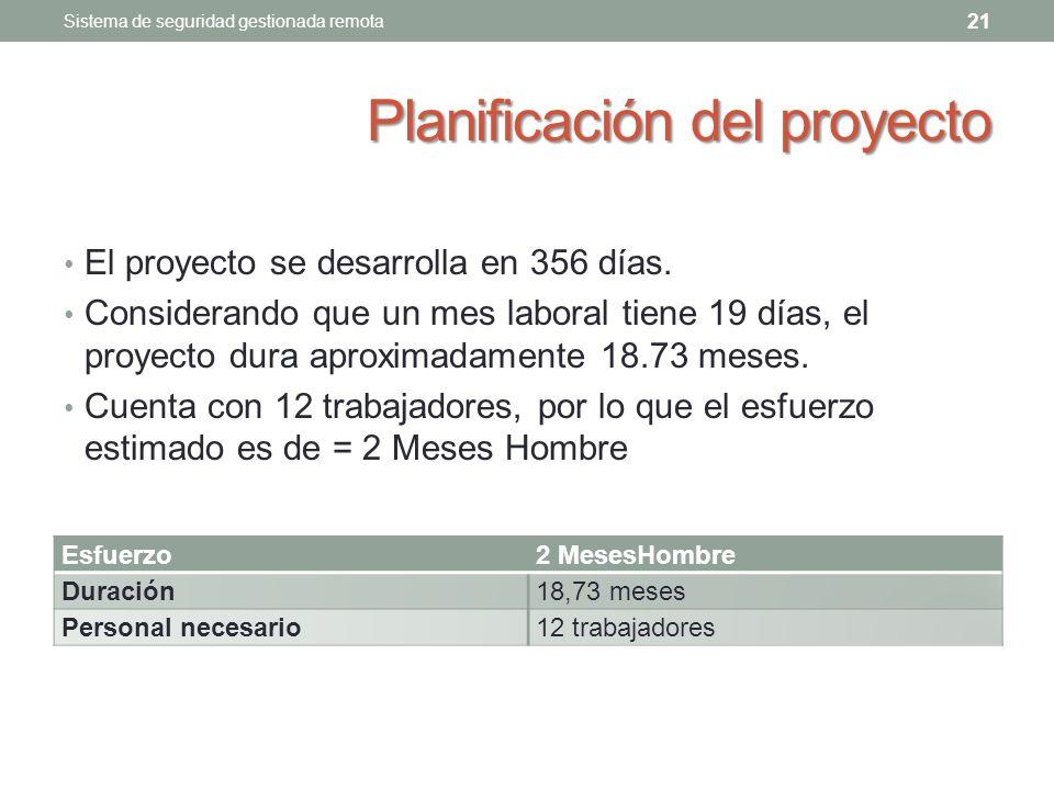 Planificación del proyecto El proyecto se desarrolla en 356 días.
